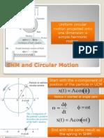 @Kul 2 SHM - Circular - Energi