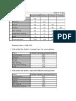 Defect Origin (j) Phase Requirement Analysis Design Coding Unit Testing