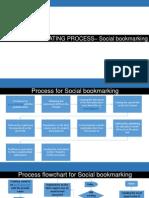 process of Social Bookmarking