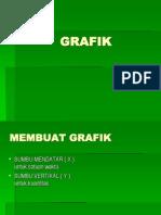 3.GRAFIK