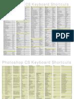 PSCS_Keyboard_Shortcuts_Mac