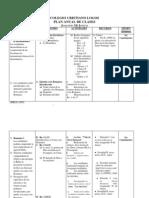 Plan Anual 2do Romanos JMJ 2014-2015