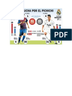 Infografia Messi vs Cr7