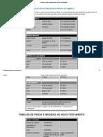 TABELAS DE PESOS E MEDIDAS NO ANTIGO TESTAMENTO.pdf