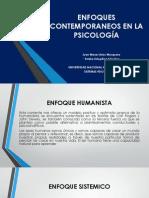 Enfoques Contemporaneos en La Psicología