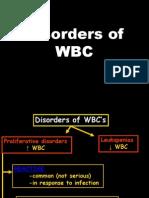 Wbc Basics