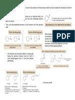 Gugus Penarik dan Pendorong elektron