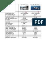 Gorrion Go 175 Aircraft Design