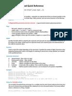 Java Printf Method Quick Reference