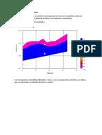Practica 1 Prospección Sísmica