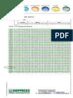 Discharge Data FNC L