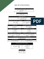Tema 2. Formulas Principios Electrostática