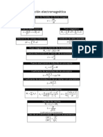 Tema 8. Formulas Inducción Electromagnética