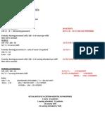 Staffing Pattern Formula