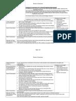 Review of Governance Framework-5