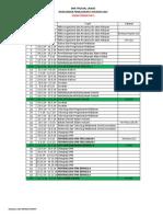 Template RPT 2014 Sains t5