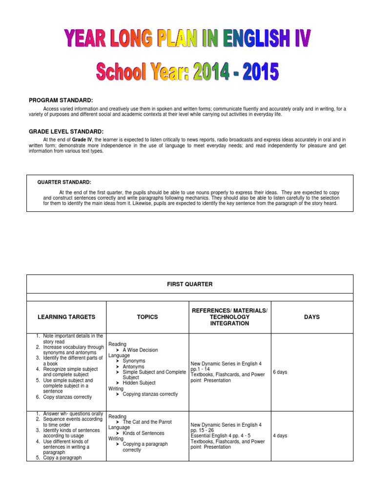 Year Long Plan in English 4 (2014) | English Language | Adjective
