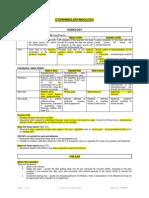 ORL Interns Notes