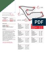 F1 Brake Facts Austria