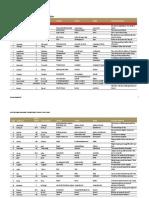 Total EngTotal English Intermediate .pdflish Intermediate