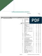 Saneago tabelaanalitica2012
