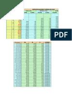 Diseño Aspersion Longeria Mayutincuy