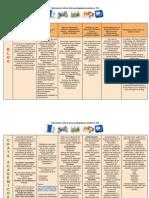 UTILIDAD DE HERRAMIENTAS TECNOLOGICAS.pdf