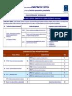 FICHA Operaciones Auxiliares de Servicios Administrativos y Generales ADG305_1