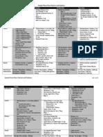diabetes and dialysis 7day menu