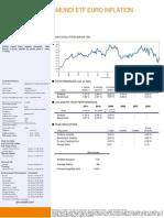 Amundi Etf Euro Inflation