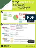 infografia-cambiospsu+Lenguaje (1)