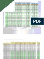 Grafica Limite Tecnico Puerto Ceiba 103-c