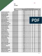 Classificação Nivel Medio_v1