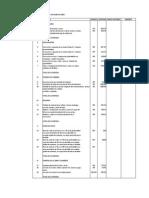 Catálogo de Conceptos, Drenaje
