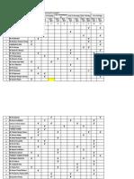 Imrovement Exam Duty Chart 2014 14.6.14