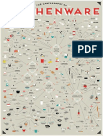 The Cartography of Kitchenware.pdf