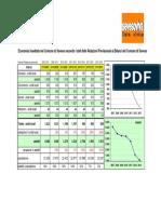 Economia a Seveso al 31.12.2013