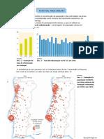 Portugal mais urbano (11.º)