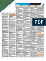 Correo_2014!04!24 - Puno - Clasificados - Pag 18