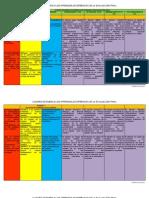TABLA DE CONSTRUCTOS DE 3° VERACRUZ