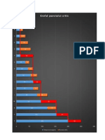 Graful Punctului Critic
