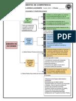 Emisión de Acciones y Partipaciones y Contabilización de Autorización, Suscripción e Integración de Capital