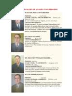 Los Alcaldes de Azogues y Sus Periodos