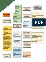 3.2.6. Formación del profesorado en Alemania (T1, pp. 100-105)