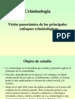 criminología síntesis (1)