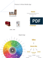 Digital Age & Digital Case Studies