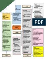 3.2.5. La enseñanza superior en Alemania (T1, pp. 95- 100)