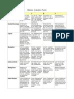 website evaluation rubric