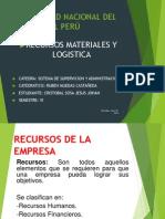 recursos materiales y logisica de una empresa.pptx