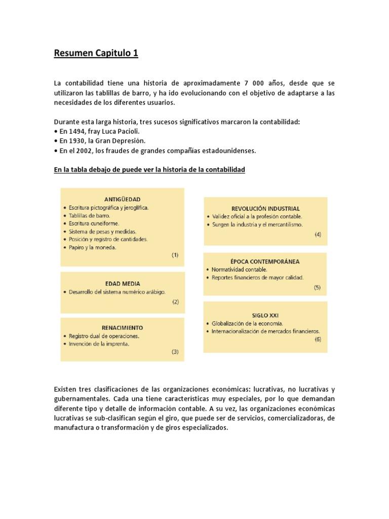 Resumen Capitulos 1 3